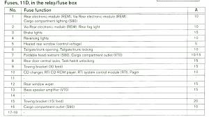 2006 volvo s80 fuse box 2006 wiring diagrams