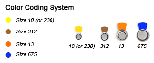 Hearing Aid Battery Sizes Chart Battery Sizing Information And Cross Reference