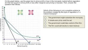 profit loss graph solved on the graph below use the green box to show prof