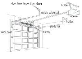 liftmaster garage door opener drive gear replacement a bit of rant