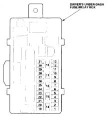 honda accord fuse box diagram honda wiring diagrams online