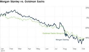 Goldman Sachs Stock Price Chart Bank Earnings Expected To Be Dour Oct 12 2011