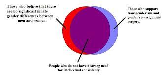 Hobbes And Locke Venn Diagram Venn Diagram Assignment Ronni Kaptanband Co