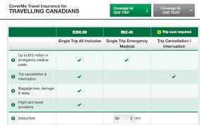 manulife travel insurance for healthy canadians over 70 for a single trip 358 99 for the premium package and 92 40 for just emergency cal