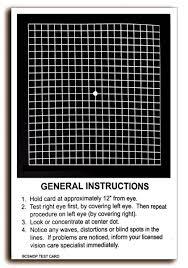 Types Of Amsler Grid Chart