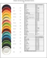 Fiestaware Retired Color Chart Nmg123 Org
