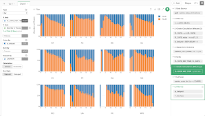 Introduction To Chart Pinning In Exploratory Learn Data
