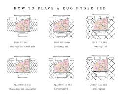 5x7 area rug under queen bed what size bath and beyond kitchen rugs for home decorating