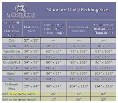 Queen size bed linen measurements & Bed Linen New Queen Size Bed Linen Dimensions Queen Size Bed Adamdwight.com