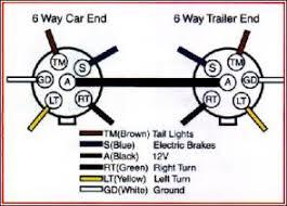 7 pin trailer plug wiring diagram flat images seven plug trailer 6 pin flat trailer plug wiring 6 wiring diagram and