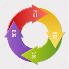 Circle Chart Circle Arrows Infographic Or Cycle Diagram Templates