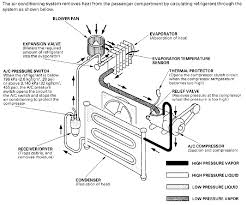 ac compressor wiring diagram wirdig 2002 civic a c trouble shooting hondacivicforum com