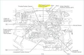 subaru 2 2 engine oil diagram wiring diagram expert subaru 2 engine diagram wiring diagram toolbox subaru 2 2 engine oil diagram