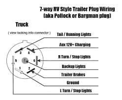wiring wiring diagram of 7 wire trailer connector diagram 01008 turn signals and horns