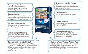 Vending Machines Parts Enchanting Suntory Sustainability CSR Initiatives To Create Harmony With