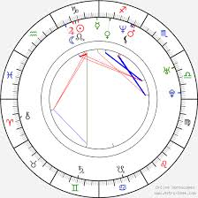 Natal Birth Chart Marriage Marco Polo Constandse Birth Chart Horoscope Date Of Birth