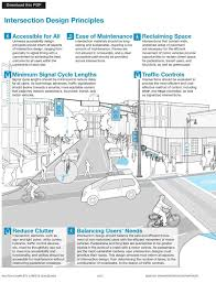 Urban Design Analysis Pdf 4_2 Intersection Design Principles Public Space Design