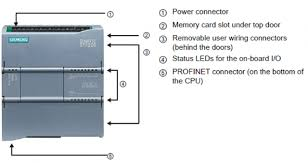 howtoparrot com siemens plc s7 1200 wiring diagram s7 1200 plc how does it work?