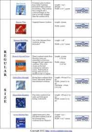 Condoms Size Chart Condom Size Chart Length Condom Size And Facts