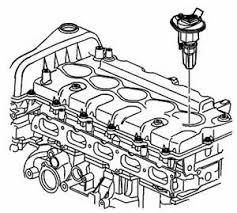 89 chevy s10 blazer fuse box diagram 89 s10 blower motor 89 s10 2000 chevy s10 oxygen sensor location on 89 chevy s10 blazer fuse box diagram