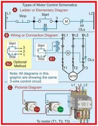 single phase motor contactor wiring diagram elec eng world w t Pictorial Contactor Relay Wiring Diagram types of motor control schematics info mechanics pics electrical Start Stop Contactor Wiring Diagram