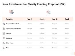 Your Investment For Charity Funding Proposal Training Ppt