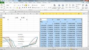 solving partial diffeial equations in excel