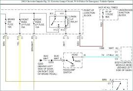 2001 chevy impala transmission new wiring schematic diagram of 2001 chevy impala wiring diagram stereo starter fuse car electrical window diagrams in