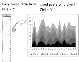 Excel Chart Tip Insert Chart Series In An Excel Chart