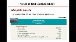 Balance Sheet Preparation Examples The Classified Balance Sheet YouTube 18