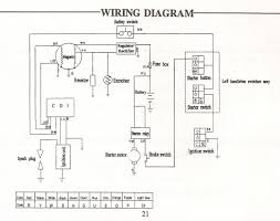 110cc chinese atv wiring diagram saleexpert me chinese atv electrical schematic at Tao Tao Ata 110 Wiring Diagram