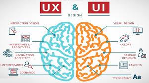 UX vs UI vs IA vs IxD : 4 Confusing Digital Design Terms Defined ...