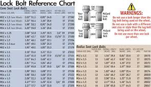 R13 Size Chart C63 Factory Lug Bolt Size And Length Mbworld Org Forums