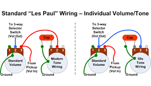 harry s guitar mods wiring diagrams
