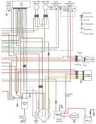 04 polaris scrambler 500 wiring diagram car wiring diagrams polaris sportsman 500 wiring diagram sportsman 500 wiring diagram bjzhjy net rh bjzhjy net 2004 polaris scrambler 500 wiring diagram 2001 polaris sportsman 500 diagram