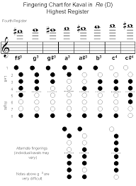 Flute Finger Chart High Notes