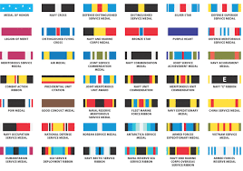 Navy Medals Chart Us Military Us Military Ribbons