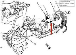 2000 chevy cavalier starter wiring diagram wiring diagram 2003 chevy impala starter wiring diagram for car