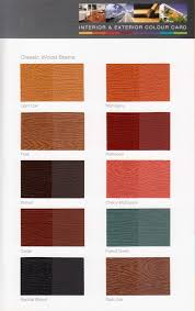Berger Woodtech Stains And Varnishes Paint Plus