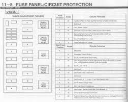 02 ford f250 fuse box diagram ford wiring diagram gallery 2002 f250 fuse box for sale at 2002 Ford F250 Fuse Box Diagram