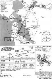 Sfo Runway Chart Iap Chart Ils Rwy 19l San Francisco Intl Sfo