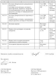 Документооборот договоров мастер класс