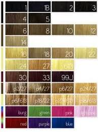 Matrix Red Hair Color Chart Fashion Today
