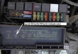 pdc fuse descriptions jeepforum com but i think your problem could be the pcm fuse