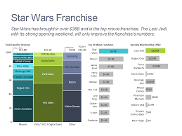 Strategy Charts Mekko Graphics