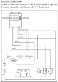 curtis controller 1205 205 36 48v 350 amp 0 5v throttle input v 1 png