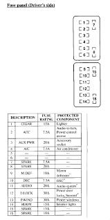 mazda rx 8 fuse box diagram schematics wiring diagram mazda 3 fuse box diagram 2005 2004 rx8 fuse box data wiring diagram mazda 3 fuse box diagram mazda rx 8 fuse box diagram