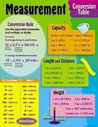 Chart Measurement Conversion Measurement Conversions