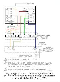 dual fuel heat pump reviews. Wonderful Reviews Heil Heat Pump Reviews Wiring Diagram Luxury Beautiful How To  Install Stage 2 Cooling Throughout Dual Fuel Heat Pump Reviews F