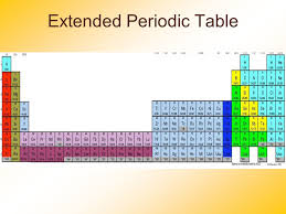 Periodic Table Chapter 5 - ppt video online download